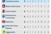 Polisportiva Montescaglioso così non va terzo ko